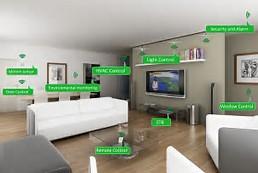 Waimak Aerials - Smart Home Automation Installation